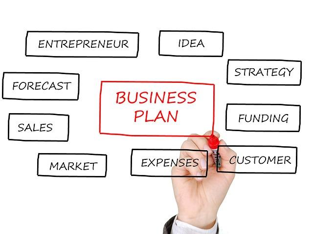 Financieel plan opstellen